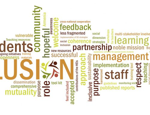 Inclusion projekat – trening o inkluzivnim praksama za nastavno osoblje srednjih škola